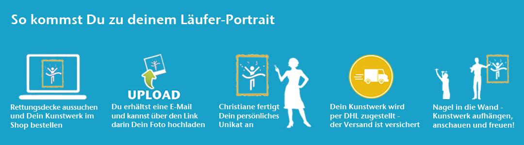 Anleitung_Pictogramme_Shop